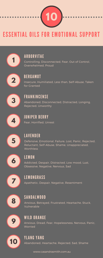 10 Essential Oils for Emotional support infographic